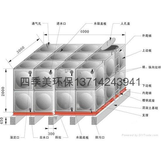 不锈钢水箱结构图,不锈钢制作安装